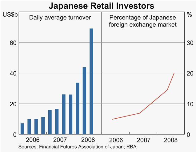 خبير اقتصادي يؤكد ان العملة النقدية في تزايد سريع لكنها ستتحول الى عبء اذا لم يتم استثمارها