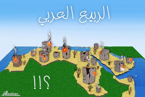 الشعوب على رقعة شطرنج الربيع العربي  …. بقلم مازن صاحب