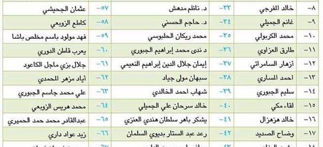 من هم المشاركين في مؤتمر بغداد ( للعراقيين السنة)؟