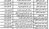 عائلة آل العلاق تحصد ملايين الدنانير شهريا و60% من شباب العراق عاطل عن العمل!