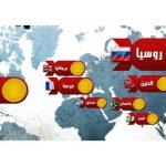 تصنيف جديد لأقوى الدول النووية في العالم